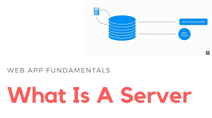 What Is A Server What Is A Server Web Server Application Server Youtube