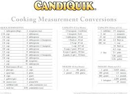 Measures Of Capacity Chart Converting Ounces To Pounds Worksheets