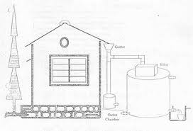 methods of rainwater harvesting components transport and storage components of rainwater harvesting