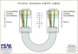 network cable wire diagram cable wiring diagram beautiful straight network cable wire diagram cable wiring diagram beautiful straight through