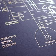 creativity wiring diagram vincent lai wiring diagram close jpg