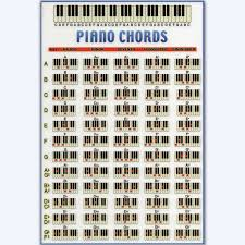 Chart Piano Us 6 64 16 Off G 593 Piano Chords Chart Key Music Graphic Exercise Fabric Cloth Poster Art Canvas Wall Pictures For Living Room In Painting