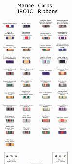 Usmc Ribbon Order Chart 67 Qualified Usmc Ribbon Order Chart