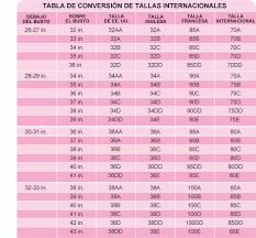 Vs Pink Size Chart