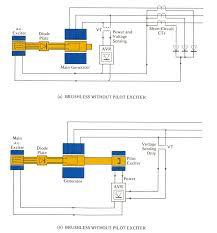 electric generator wiring diagram wiring diagram technic ac generator wiring diagram wiring diagram toolbox electric