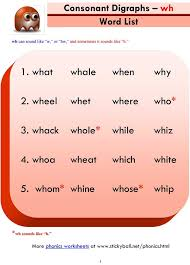 Choose the word that has a particular sound. Consonant Digraphs Wh Word List And Sentences