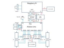 rpi arduino ipad robot let s make robots robotshop 2013 08 08 15 31 44 png