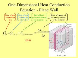 one dimensional heat conduction equation plane wall