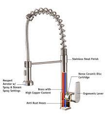 Delta Kitchen Faucet Sprayer Repair Elegant Sink Trends Also