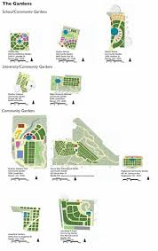 Small Picture Design Matters in Community Gardens