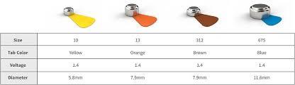 Hearing Aid Battery Sizes Chart Hearing Aid Battery Education Rayovac