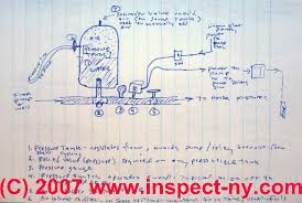 photo guide to well water pump controls & switches private well Water Well Pump Wiring Diagram a photo guide & dictionary of water pump & well controls & switches water well pump saver wiring diagrams