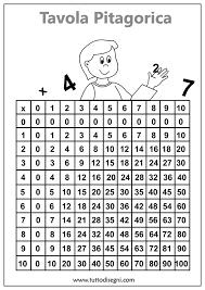 Più Adatto Per I Bambini Tabelline Da Stampare E Colorare