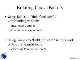 Causal Factor Charting Isolating Causal Factors Political Science Lecture