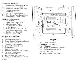 94 buick century fuse box location 1998 buick lesabre wiring diagram 1998 image diagram of buick engine diagram wiring diagrams on 1998
