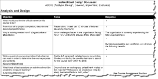 Instructional Design Course Outline Addie Elearning Checklist Job Aid Elearning Network
