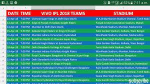 Vivo Ipl 2018 Full Schedule Vivo Ipl 2018 Match Time Table 2018 Ipl Time Table With Stadium