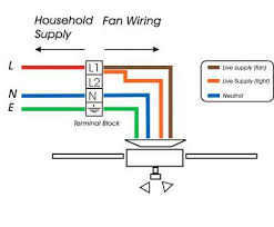 light switch wiring colors cleaver ac light wiring data wiring light switch wiring colors fantastic 3 light switch wiring diagram multiple lights save to ceiling