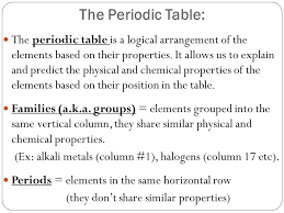 Chapters 5-8 Chemistry. What is chemistry? Chemistry = The study ...