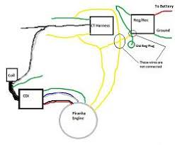 lifan lf 125 wiring diagram wiring diagram lifan 250 wiring diagram diagrams