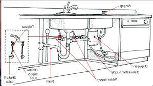best of kitchen sink drain parts diagram kitchen sink plumbing parts new sink drain parts bathroom