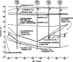 Crutchfield wiring diagram for subs