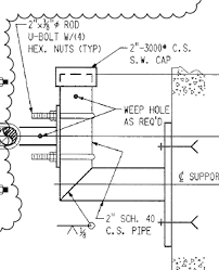 Clamping Force From U Bolt Around Pipe Engineering Stack