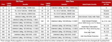 Airtel Rate Chart Airtel Voda Jio And Bsnl Announce New Prepaid Plans All