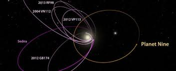 A Fun New Paper Says Planet 9 Could Actually Be A Primordial