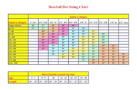 youth baseball bat sizing charts faqs clarksburg baseball