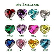 Assured Grounding Color Chart Birthstones Zodiacs And Celtic Tree Astrology Irish