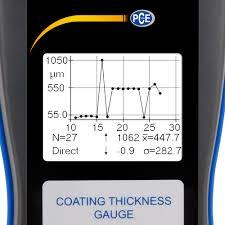 Film Gauge Chart Dry Film Thickness Dft Meter Pce Ct 100