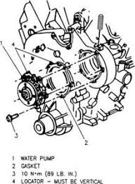 monte carlo engine diagram questions answers pictures fixya zjlimited 2007 jpg question about 2004 monte carlo