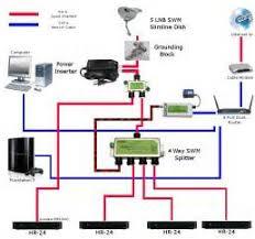 directv deca wiring diagram images directv genie wiring diagram directv swm8 single wire multiswitch 99 99 including
