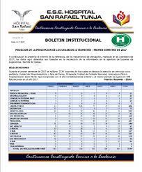Formatos De Boletines Informativos Boletines Informativos Hospital San Rafael De Tunja