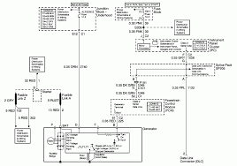2001 dodge ram 1500 evap system diagram wirdig venture 1998 engine diagram get image about wiring diagram
