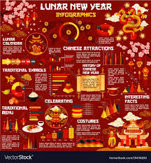 Lunar New Year infographic with graph and chart of Chinese Spring Festival.  Festive infochart with … | Chinese new year traditions, Newyear, Chinese  new year crafts
