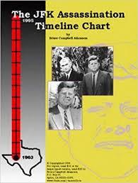 The Jfk Assassination Timeline Chart Bruce Campbell Adamson