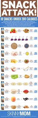 Snack Attack Infographic (what can i do to lose weight) | Health in ...