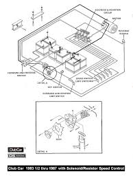 Cc 83 87 solenoid wiring club car battery