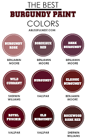 burgundy paint colorsHow to Decorate with Burgundy  Design Tips  A Blissful Nest