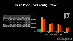 How To Hide Field Buttons In Pivot Chart Basic Pivot Chart Configuration