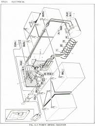 Ez go2 with go wiring diagram for golfart yamaha 1998 golf cart free diagrams pictures automotive