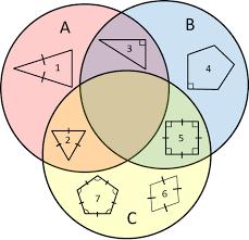 Venn Diagram With 5 Circles Illustrative Mathematics