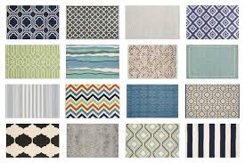 best sources for inexpensive indoor outdoor rugs