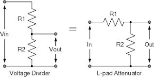l pad attenuator tutorial for passive attenuators basic l pad attenuator circuit