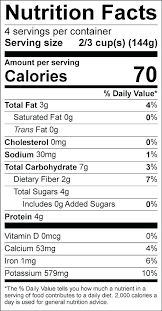 yellow squash nutrition facts bulletin vegetables and fruits for health zucchini and summer squash a microwaved