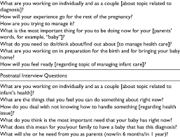 Motivation Interview Questions Example Of Interview Questions Regarding Parents Motivation