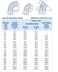 Steel Pipe Elbows Dimensions Shreejigroup Co