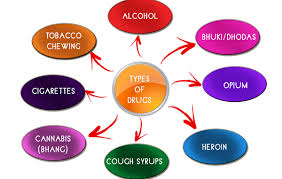 type of drugs types of drugs damage symptoms and treatment